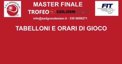 Circuito Golden Star: Master finale